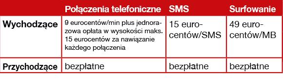 koszt połączenia telefonicznego usługi kojarzeń w Tajlandii